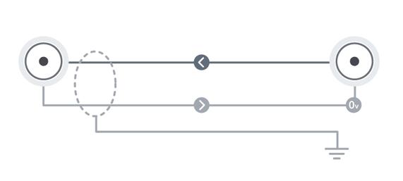 Atlas Cable Pseudo Symetrique avec terre indépendante.jpg