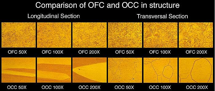 Comparaison OFC OCC.jpg